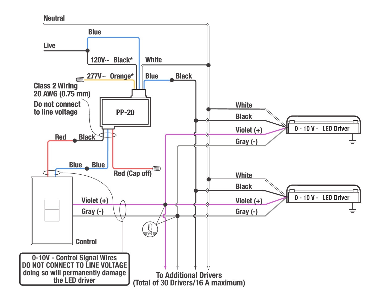 0 10 volt dimming wiring diagram Download-wiring diagram ct justanswer jeep 1i4np 2000 jeep rh boomerneur co 11-d