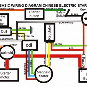 110 Pit Bike Wiring Diagram - 110 Pit Bike Wiring Diagram 110cc Pit Bike Engine Diagram Inspirational Dune Buggy Wiring Schematic 18s