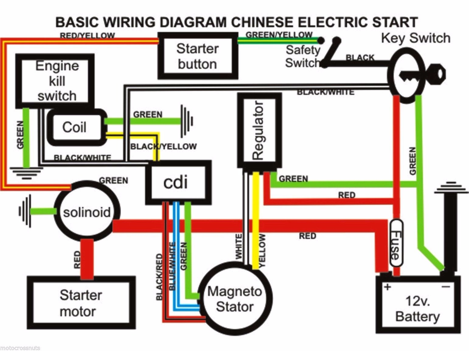 110 pit bike wiring diagram Download-110 Pit Bike Wiring Diagram 110cc Pit Bike Engine Diagram Inspirational Dune Buggy Wiring Schematic 19-c