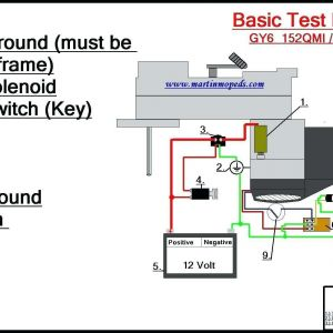 12 Volt solenoid Wiring Diagram - Wiring Diagram for Phase Failure Relay New Starter Relay Wiring 16n