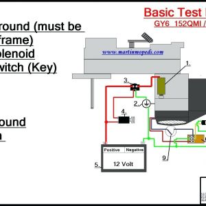 4 Post Solenoid Wiring Diagram. Winch Solenoid Diagram, 4 ...  Post Solenoid Switch Relay Wiring Diagram on