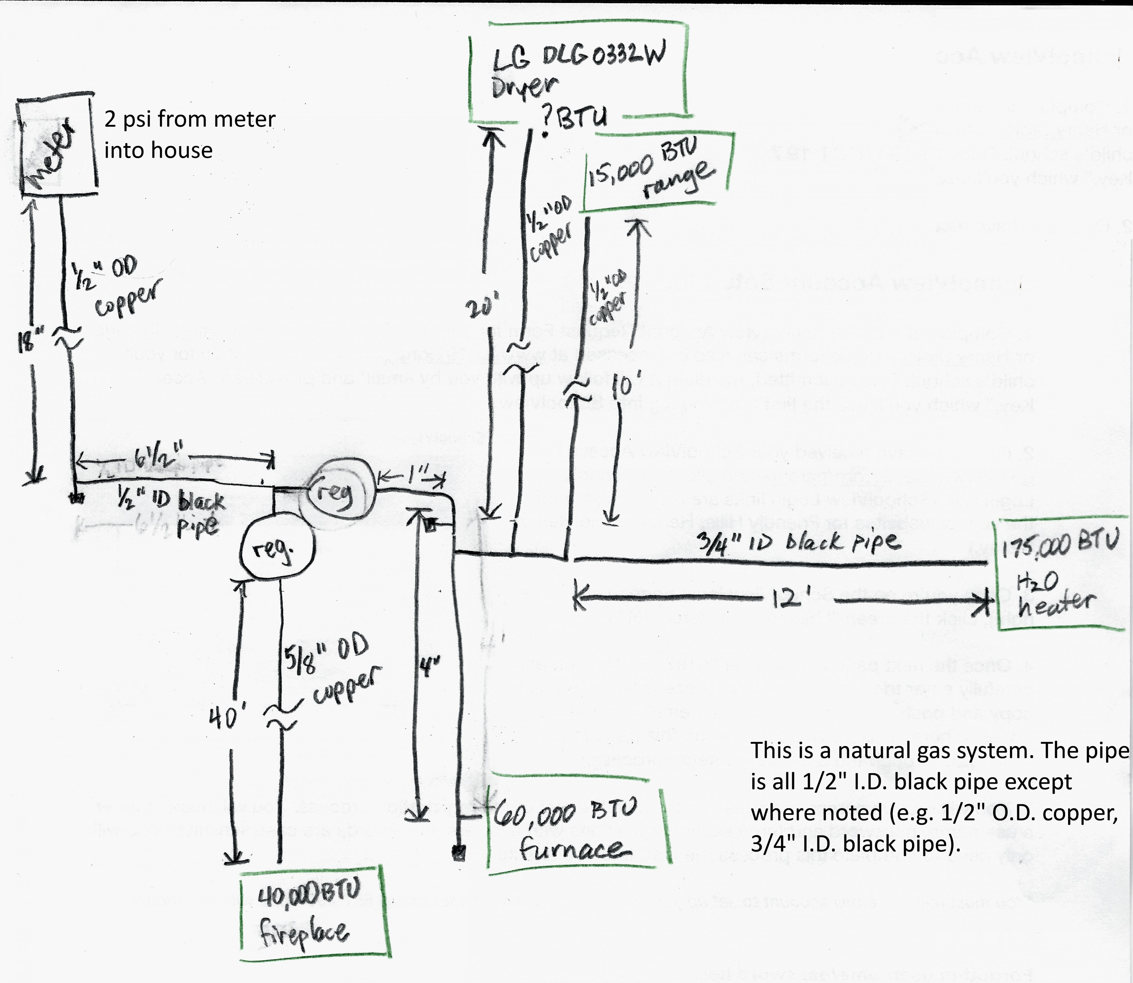 12s Wiring Diagram Library Caravan Rsf Third Levelrsf Trusted