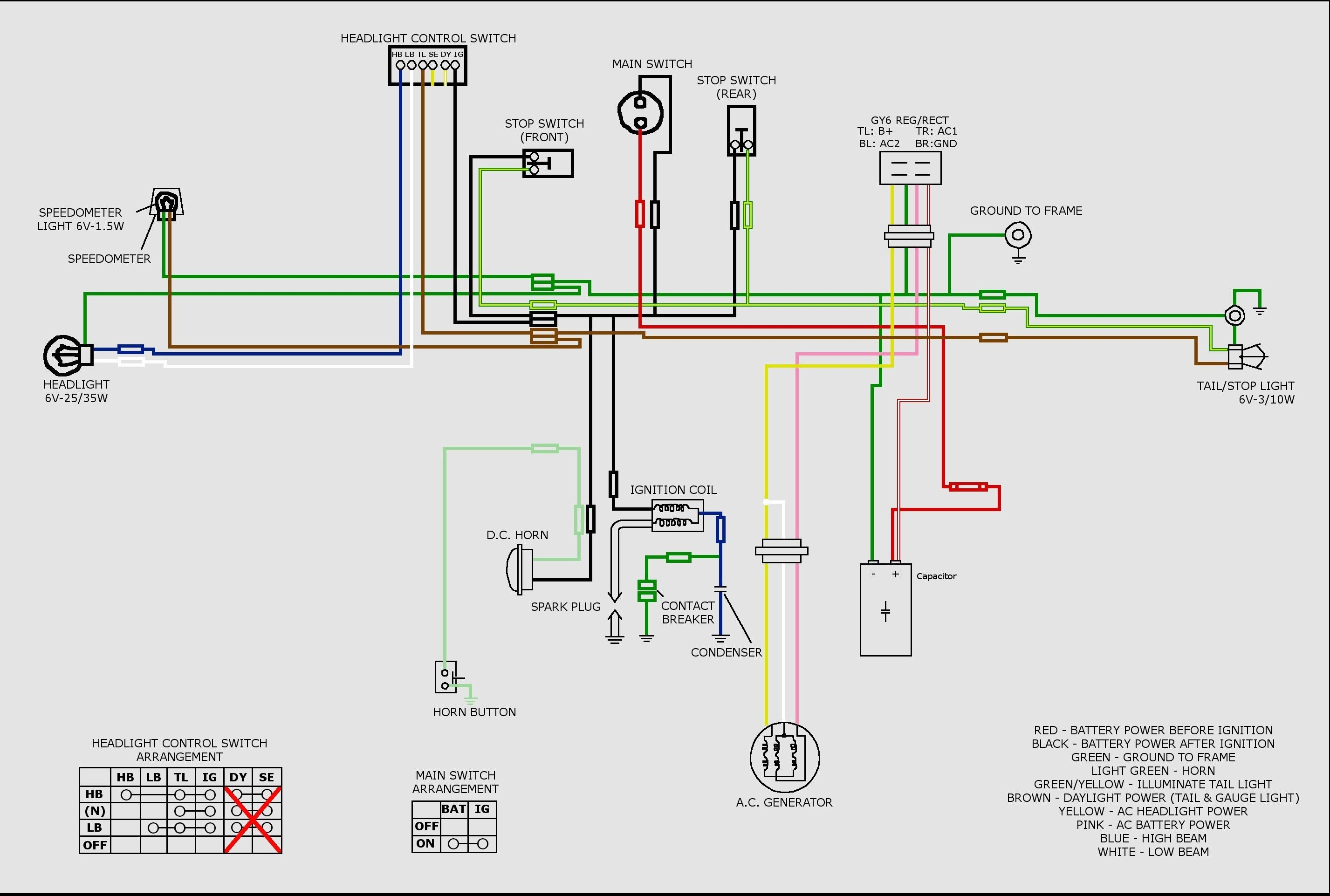 150cc gy6 scooter wire harness diagram 150cc scooter wiring diagram | free wiring diagram