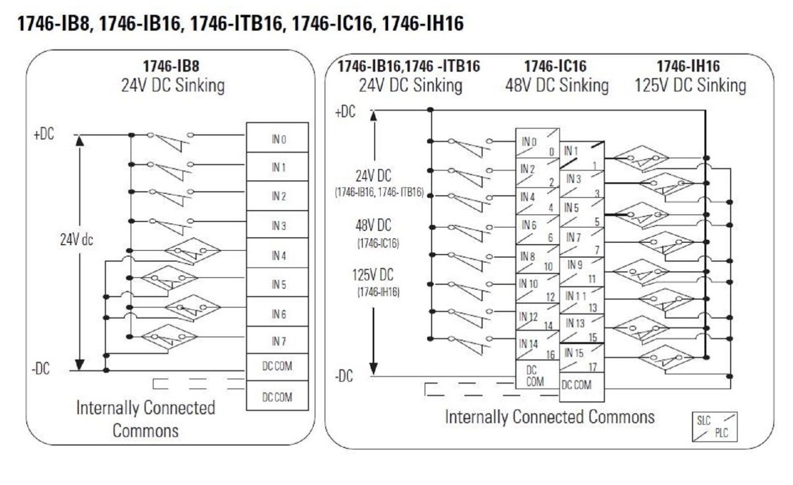1746 ib16 wiring diagram Download-24v Dc Good V Dc Motor with 24v Dc Acdc and Dcdc Converters with Allen 1746 Ox8 Wiring Diagram New 2003 12-n