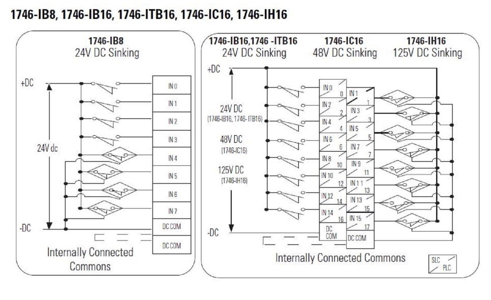 1746 Ib16 Wiring Diagram | Free Wiring Diagram