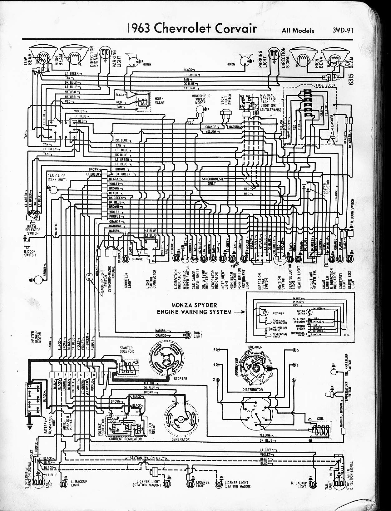 1965 Chevy Truck Wiring Diagram | Free Wiring Diagram