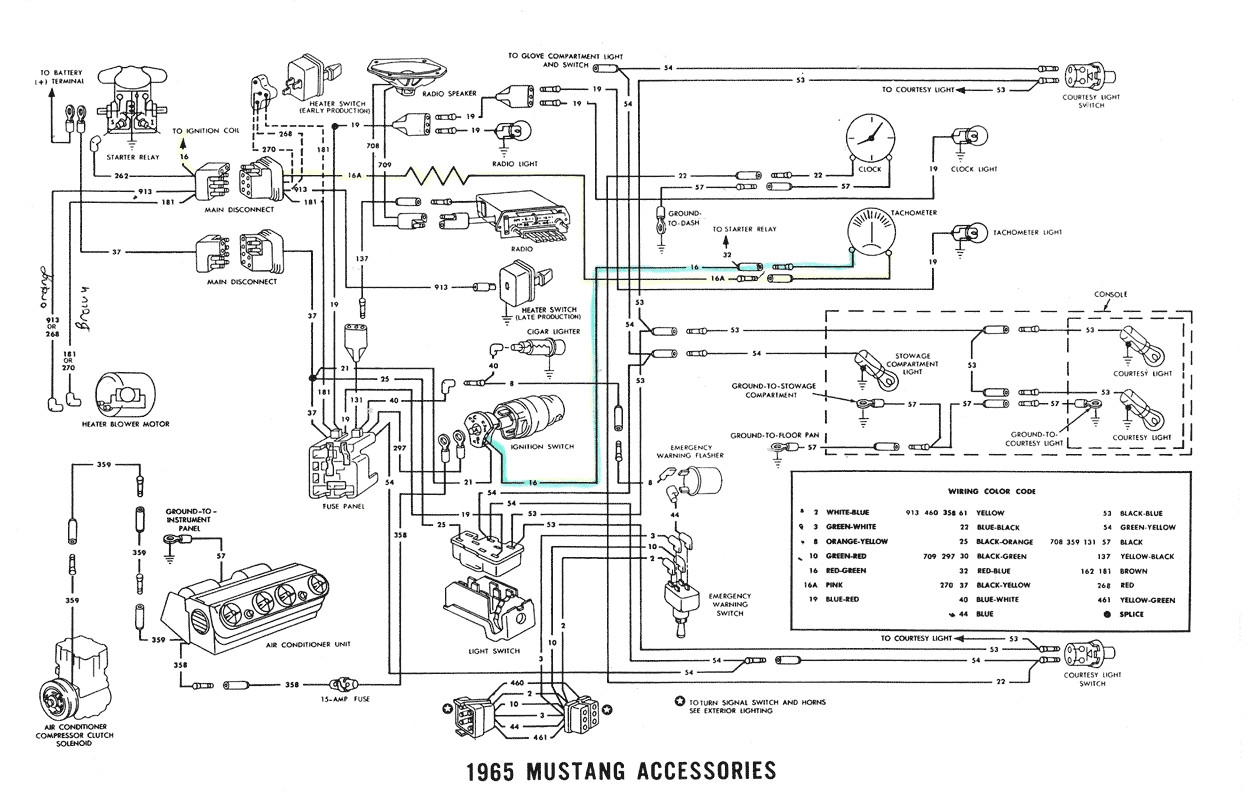 1965 ford mustang wiring diagram Download-Wiring Diagram Tech Rp3 1965 Ford Mustang Accessories Throughout 65 13-b