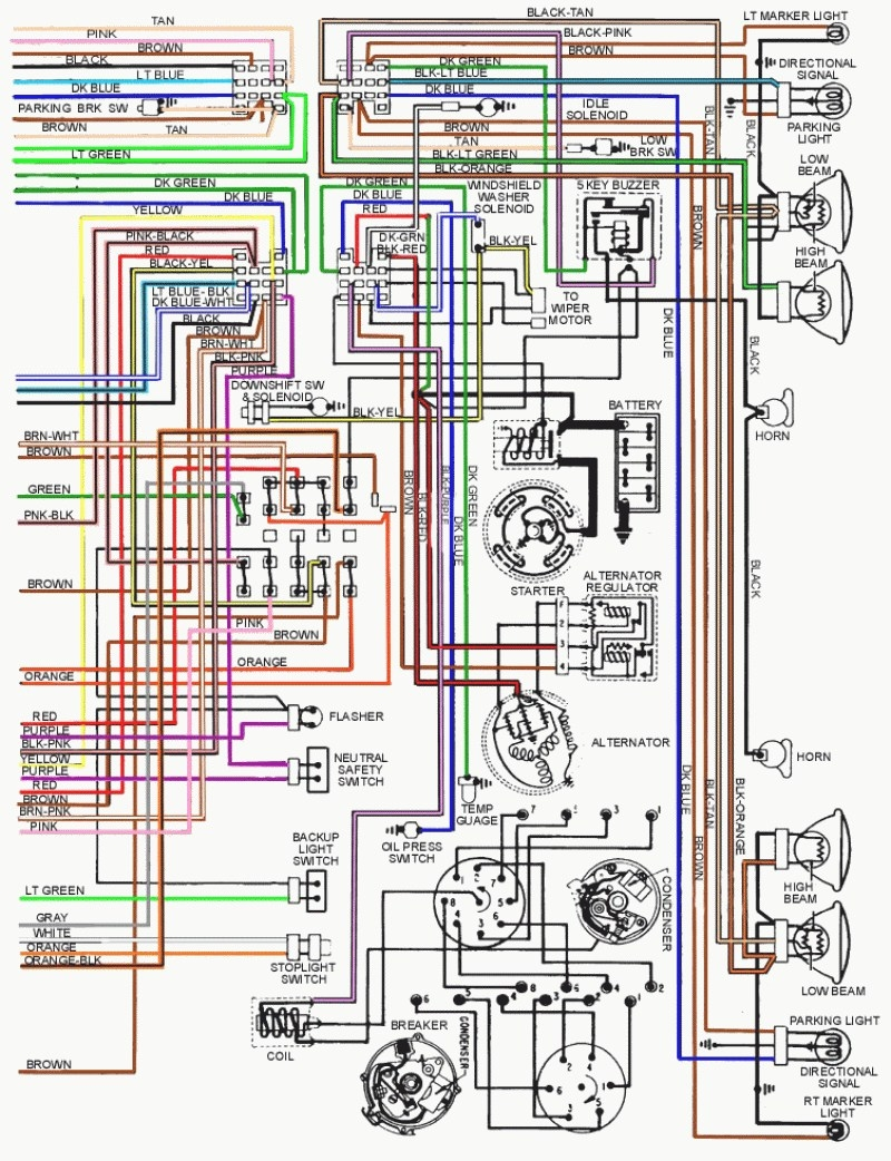 1967 Firebird Wiring Diagram Free Gto Dash Download