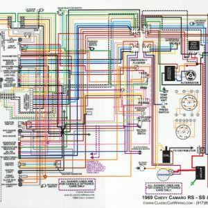 1969 Camaro Wiring Diagram - 69 Camaro Ss Wiring Diagram Trusted Wiring Diagrams U2022 Rh 66 42 81 37 1969 Camaro 7k