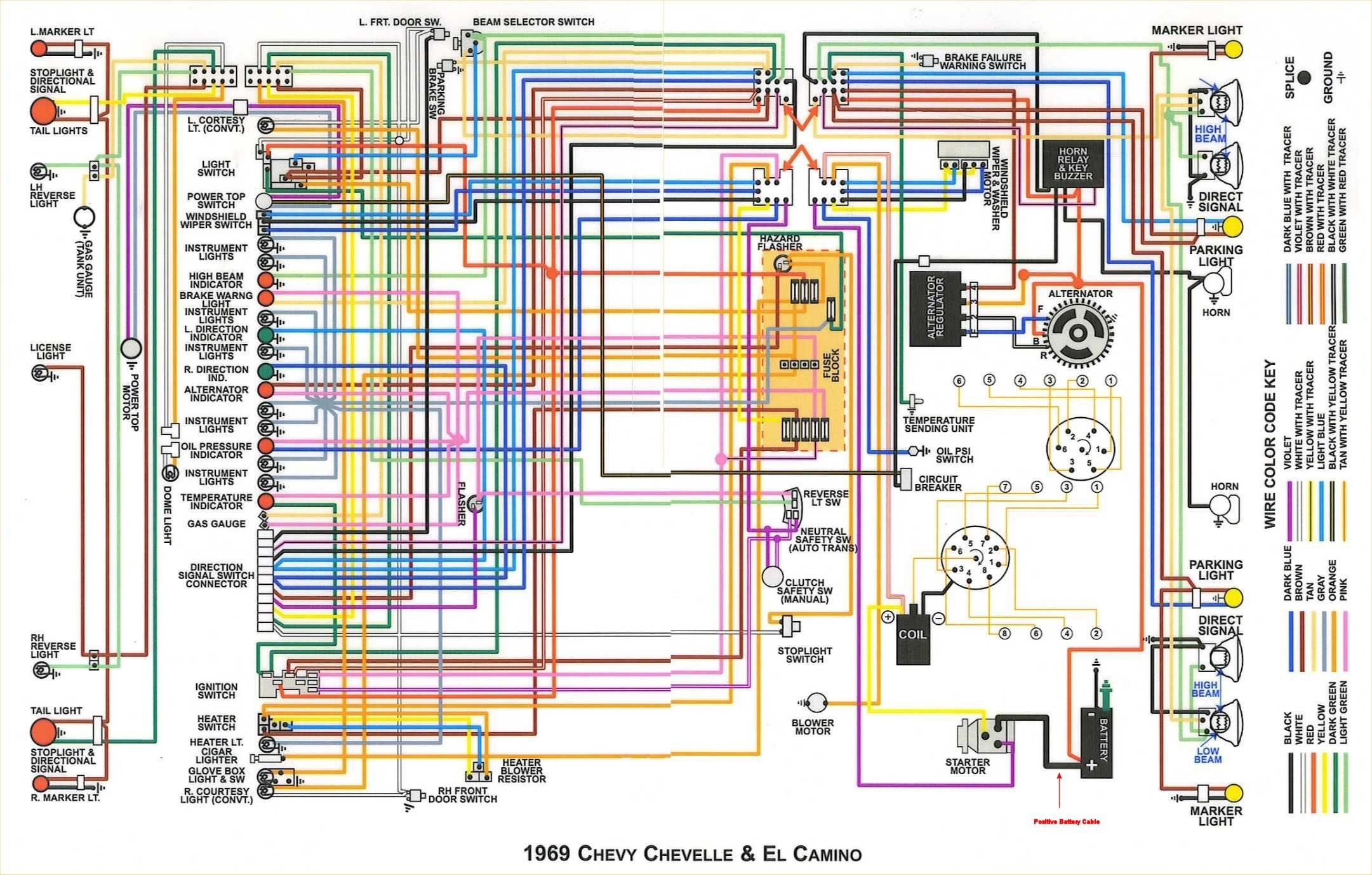 1969 Chevelle Wiring Diagram
