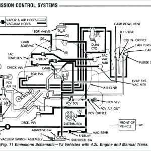 1992 Jeep Wrangler Wiring Schematic - 1997 Jeep Grand Cherokee Headlight Wiring Diagram Best Wiring Diagram Jeep Tj Free Download Wiring Diagram 10j