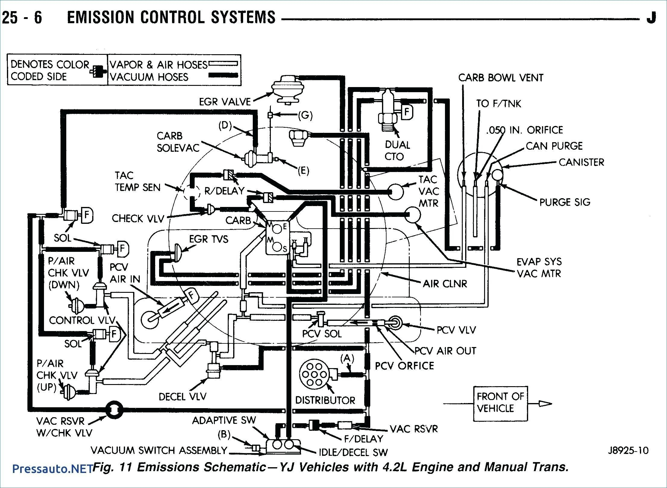 1992 jeep wrangler wiring schematic | free wiring diagram 1981 jeep cherokee wiring diagram schematic 1998 jeep cherokee wiring diagram
