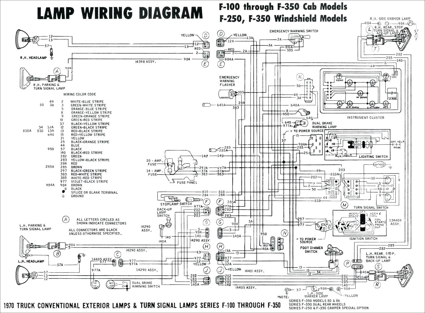 1993 Jeep Cherokee Wiring Diagram