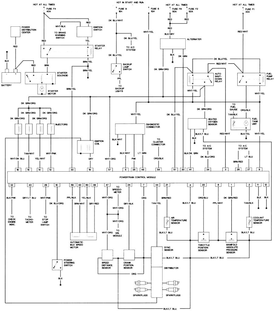 93 Yj Wiring Diagram - Wiring Diagram