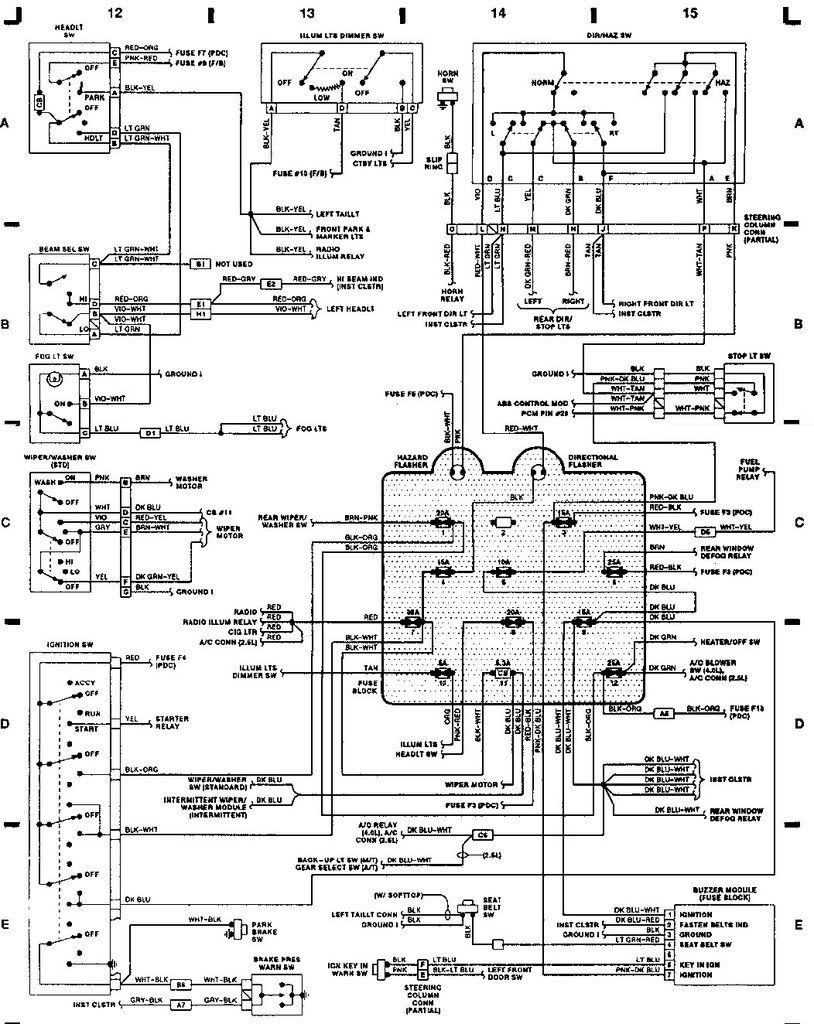 Fuse Diagram For Jeep Yj Everything About Wiring Box 94 Grand Cherokee 93 Manual Guide U2022 Rh Lancairforum Com 2007 Commander 1999 Layout