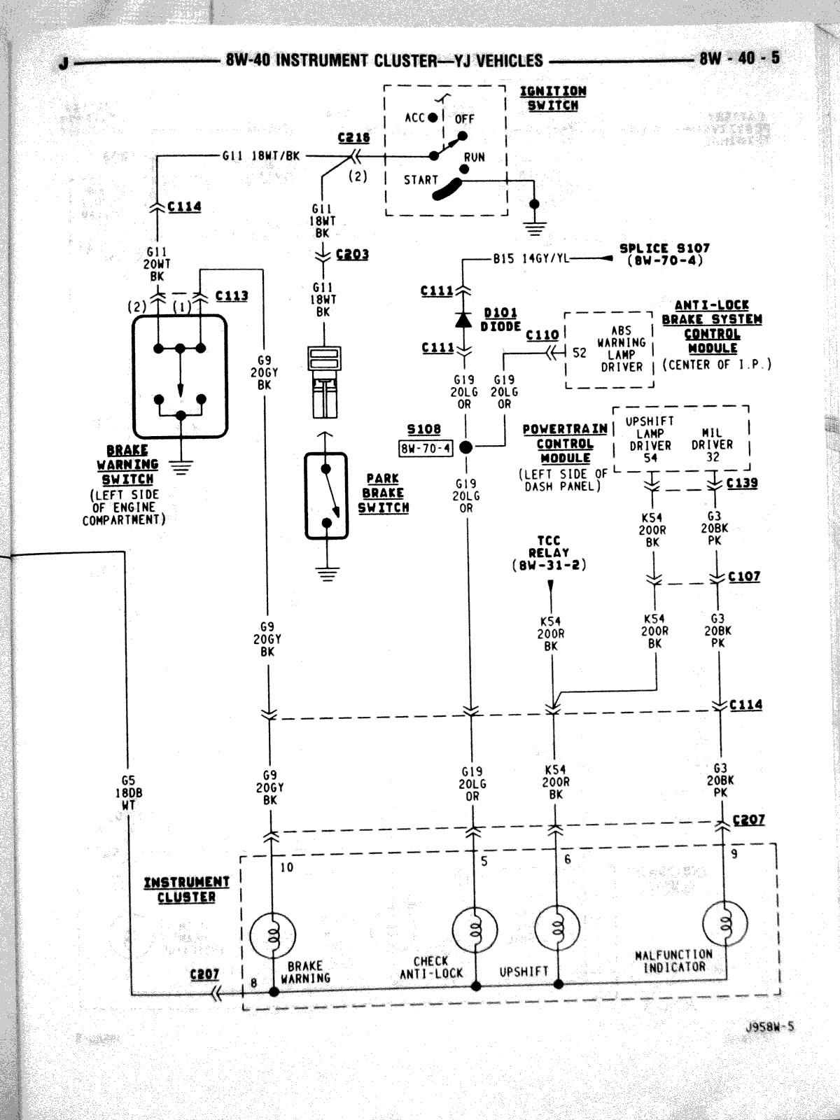 92 Yj Fuse Diagram | Wiring Diagram  Trans Am Wiring Diagram on