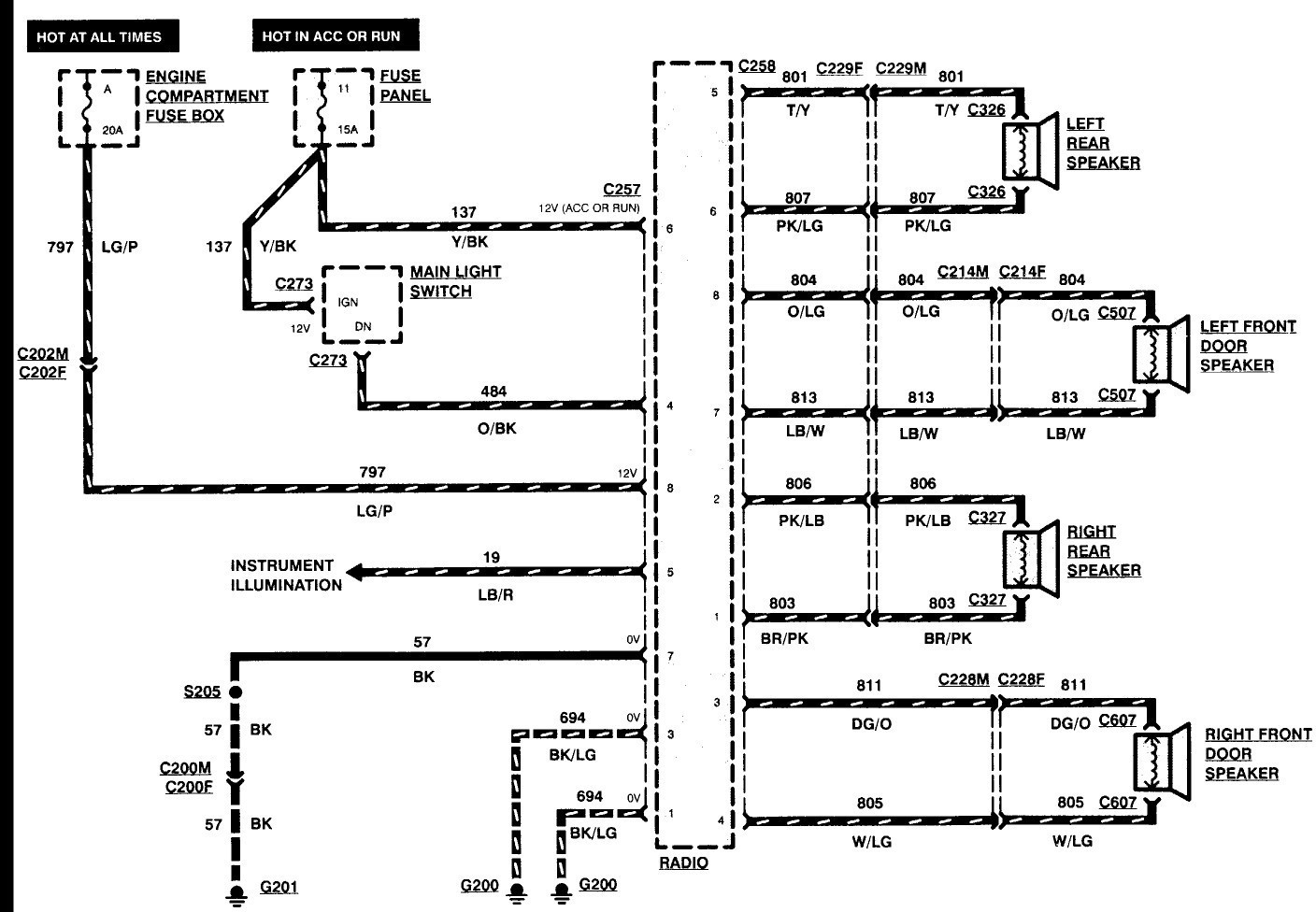 DIAGRAM 1998 Ford F150 Radio Wiring Diagram FULL Version ...