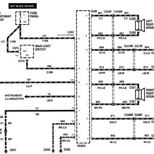 1995 ford F150 Radio Wiring Diagram - Wire Diagram 95 ford Probe Se Electrical Work Wiring Diagram U2022 Rh Aglabs Co 8c