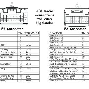 1995 toyota Avalon Radio Wiring Diagram - 1995 toyota Camry Radio Wiring Diagram toyota Camry Wiring Diagram Furthermore toyota Radio Wiring Diagrams 6j