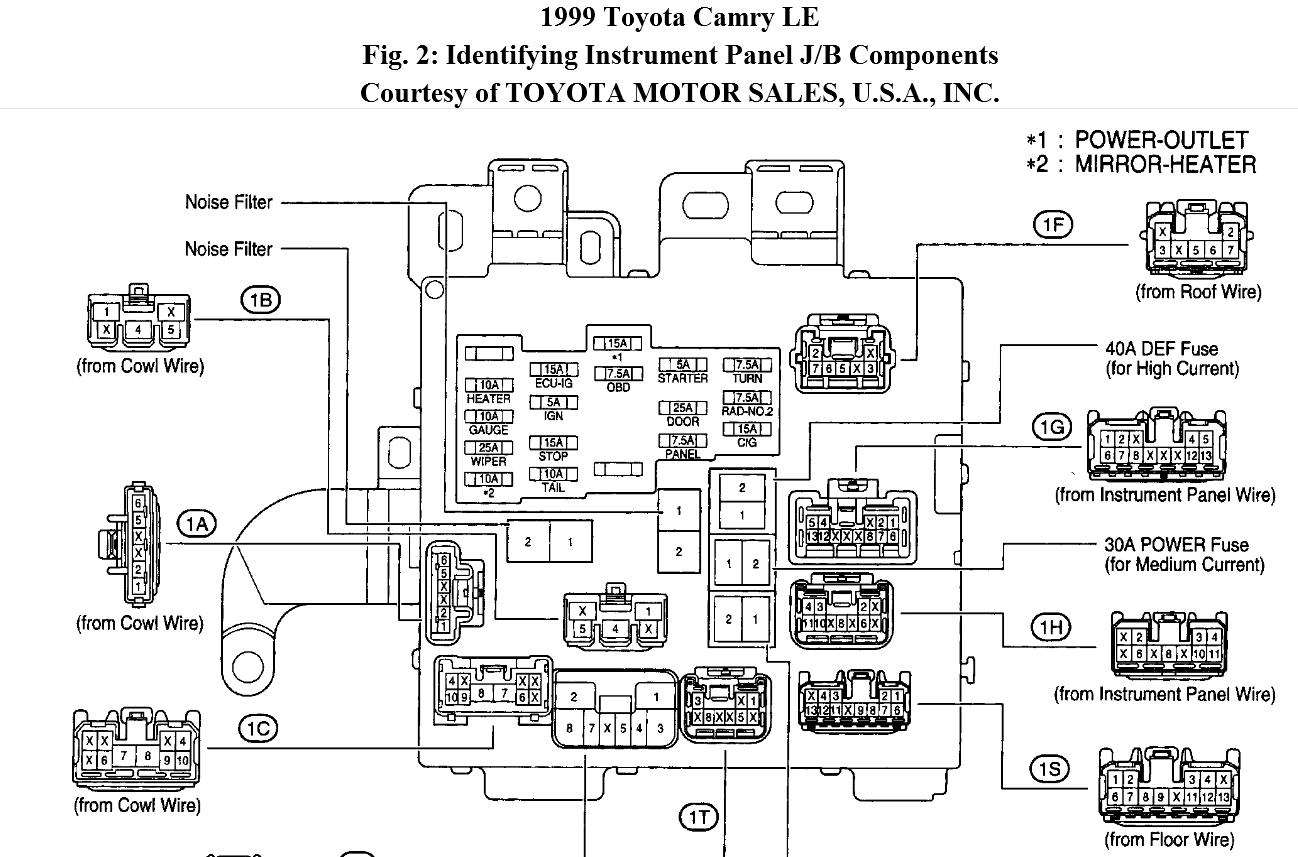 2004 Toyota Solara Radio Wiring Diagram - Wiring Diagrams Folder on