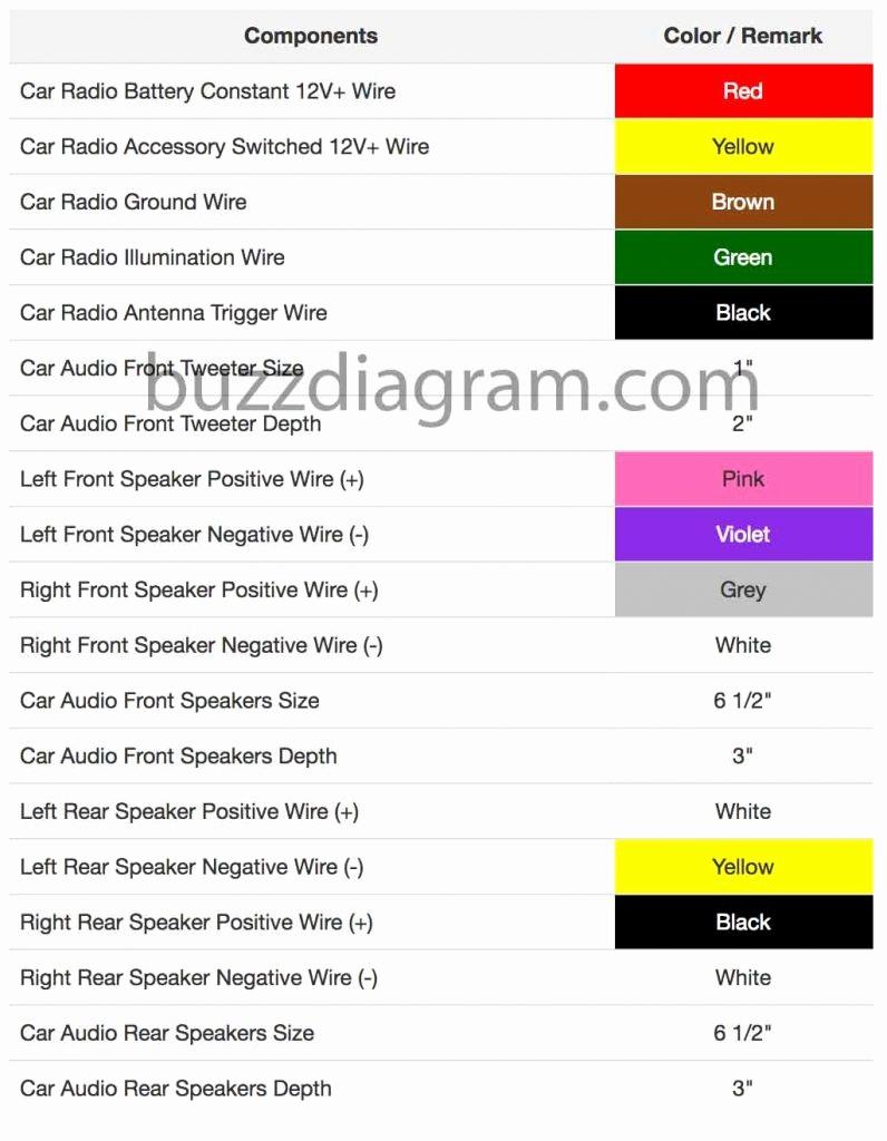 1995 Toyota Camry Radio Wiring Diagram