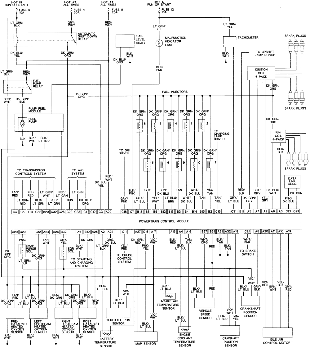 1996 dodge ram 1500 fuel pump wiring diagram - repair guides inside dodge  ram 1500 wiring