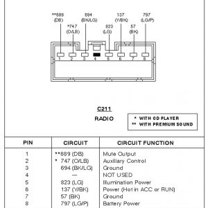 1996 F150 Radio Wiring Diagram - 92 ford Explorer Radio Wiring Diagram Gooddy org within 1996 and at 2003 16e