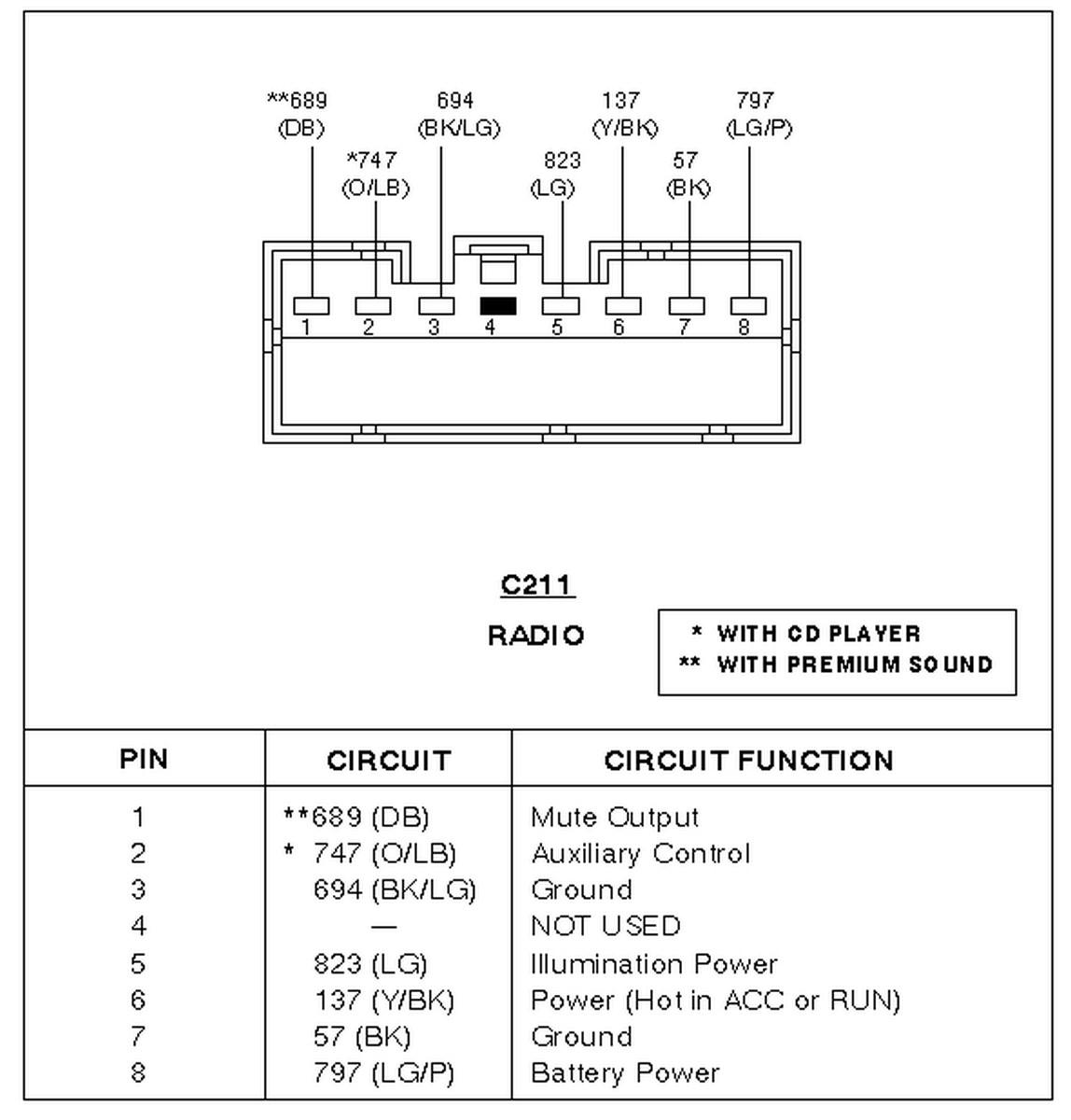 1996 F150 Radio Wiring Diagram
