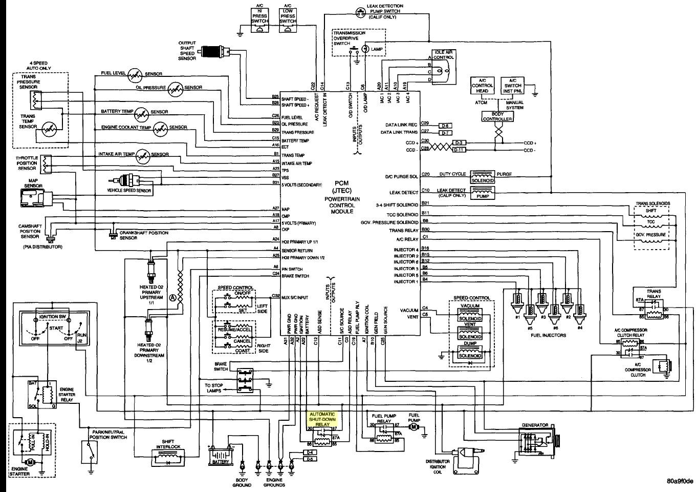1996 jeep cherokee wiring diagram wiring diagram 1996 jeep cherokee wiring diagram grand cherokee wiring diagram moreover 2000 jeep grand cherokee