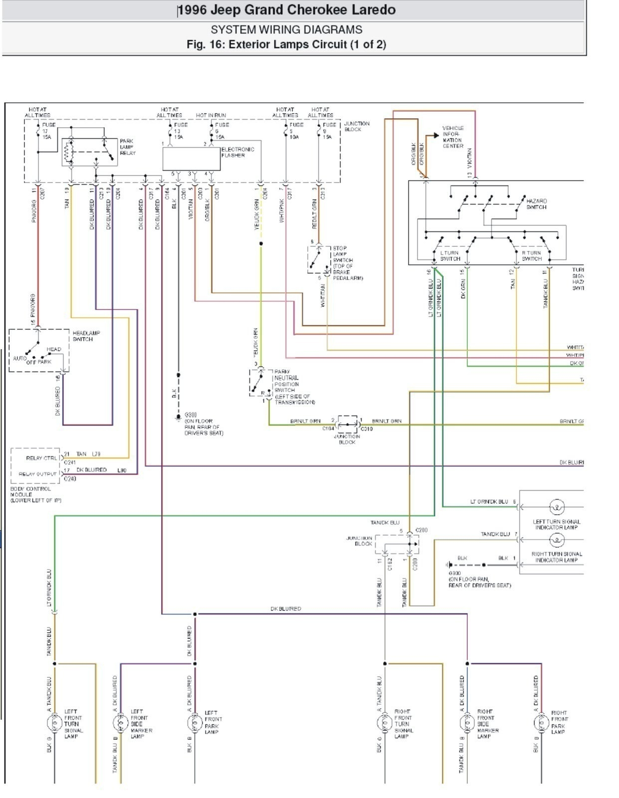 1996 jeep cherokee wiring diagram free - wiring diagram for a 1998 jeep  cherokee fresh a