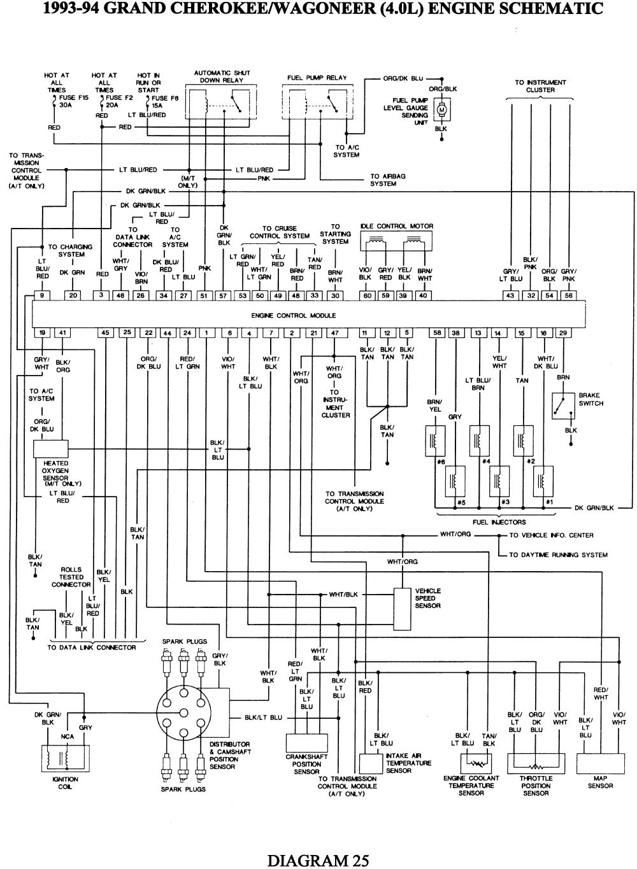 Jeep Cherokee Alarm Wiring Diagram