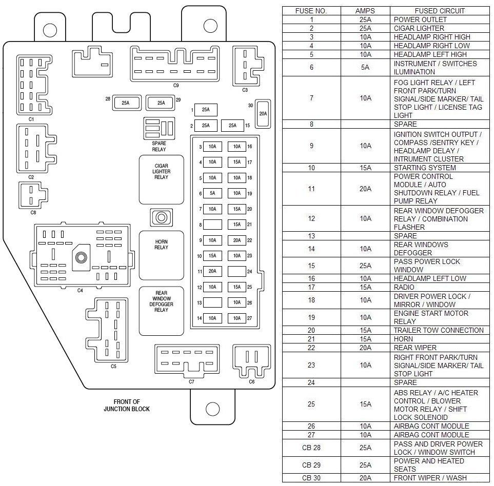 1996 jeep wrangler wiring diagram 1996 jeep grand cherokee alarm wiring diagram | free ...