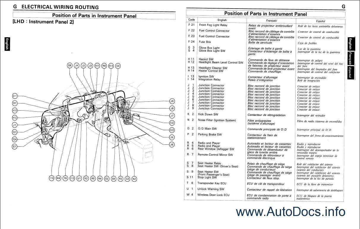 1996 toyota Camry Wiring Diagram | Free Wiring Diagram