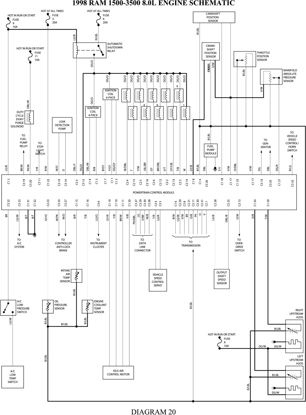 1997 dodge ram 1500 alternator wiring diagram Download-1997 dodge ram 1500 alternator wiring diagram sample electrical rh metroroomph Dodge Ram 1500 Light 10-s