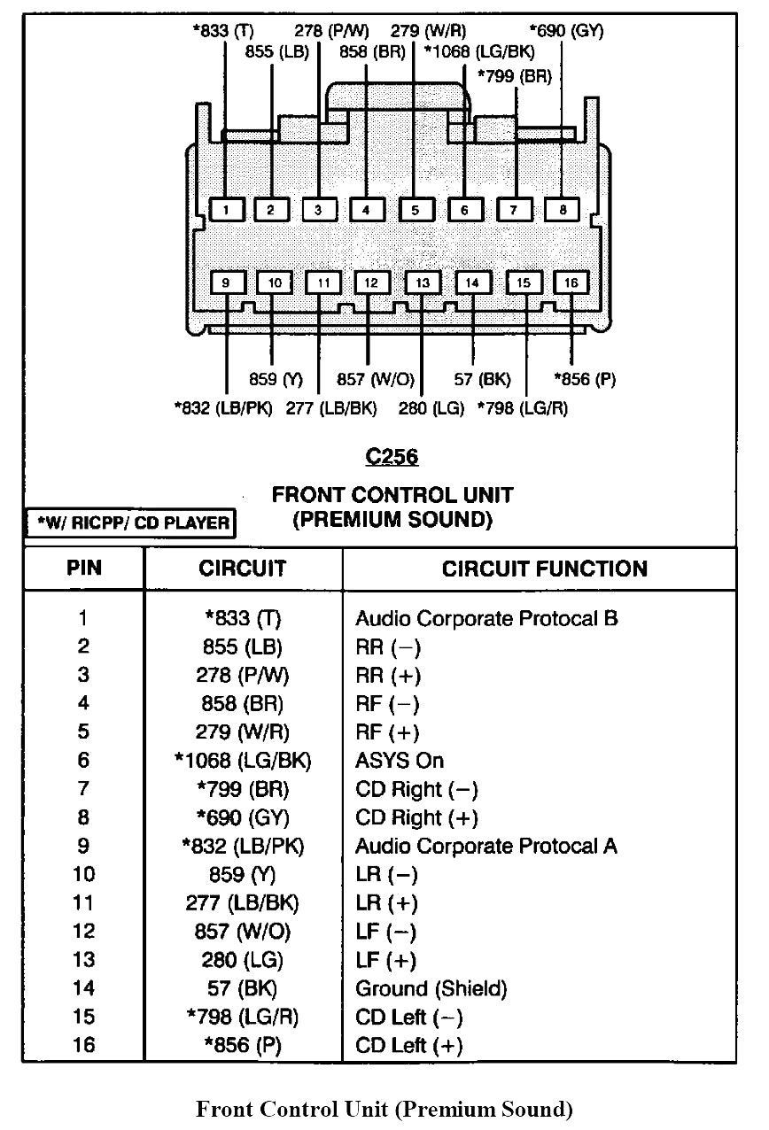 1997 Ford Explorer Stereo Wiring Diagram