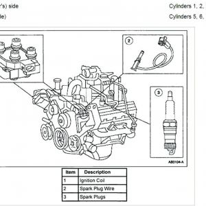 1997 ford F150 Spark Plug Wiring Diagram - 1997 ford F150 Spark Plug Wiring Diagram Download 2001 ford F150 Spark Plug Wiring Diagram 6q