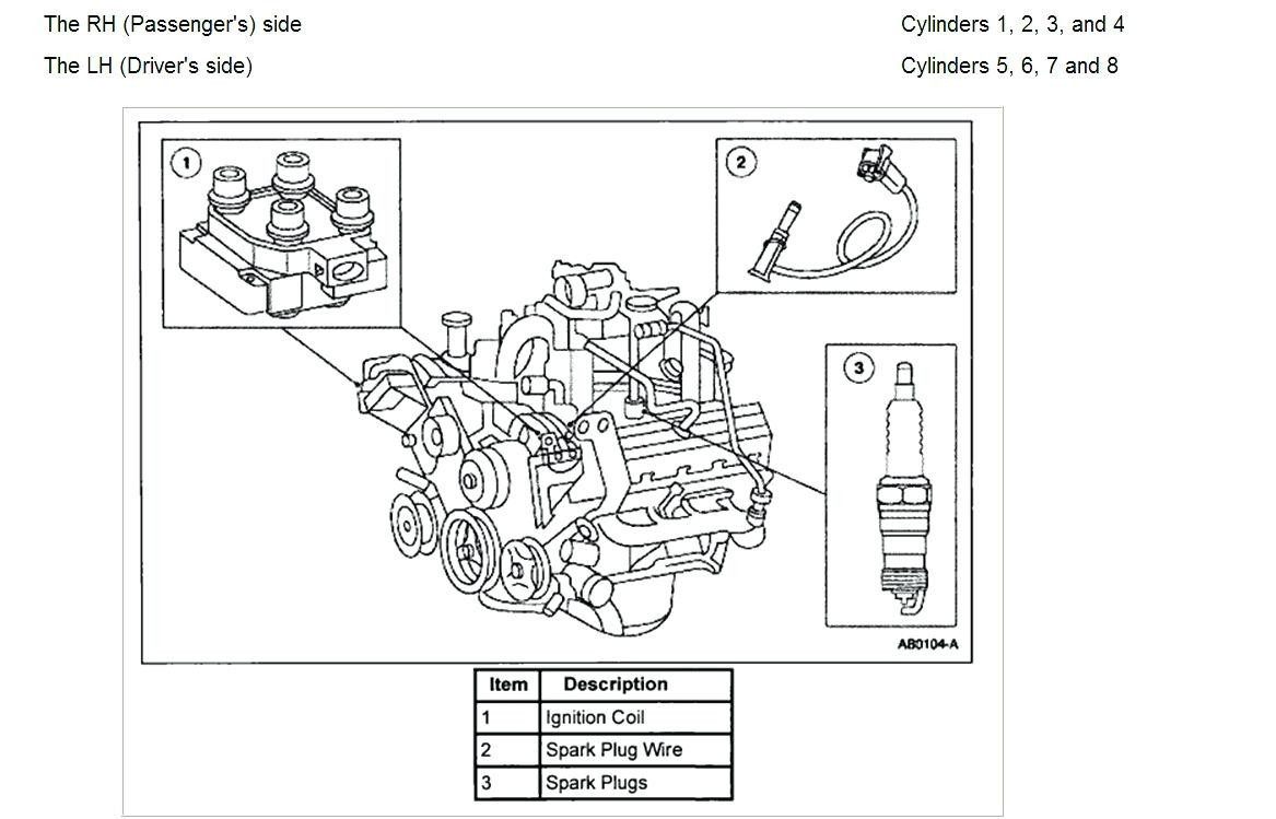 1997 ford F150 Spark Plug Wiring Diagram | Free Wiring Diagram  Spark Plug Wire Diagram on