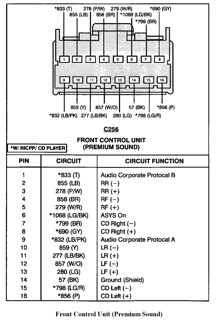 1997 ford f 250 truck radio wiring diagram 1997 ford f 250 factory radio wiring harness