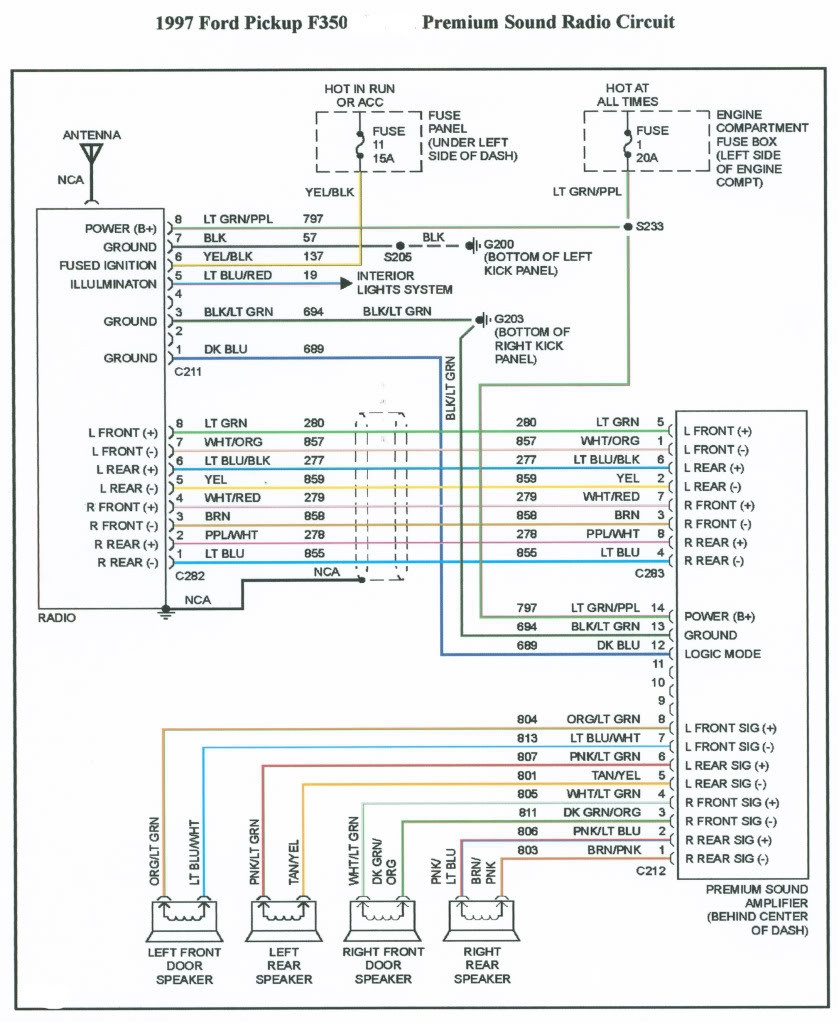 1997 ford f150 stereo wiring diagram | free wiring diagram 1997 ford f 250 truck radio wiring diagram