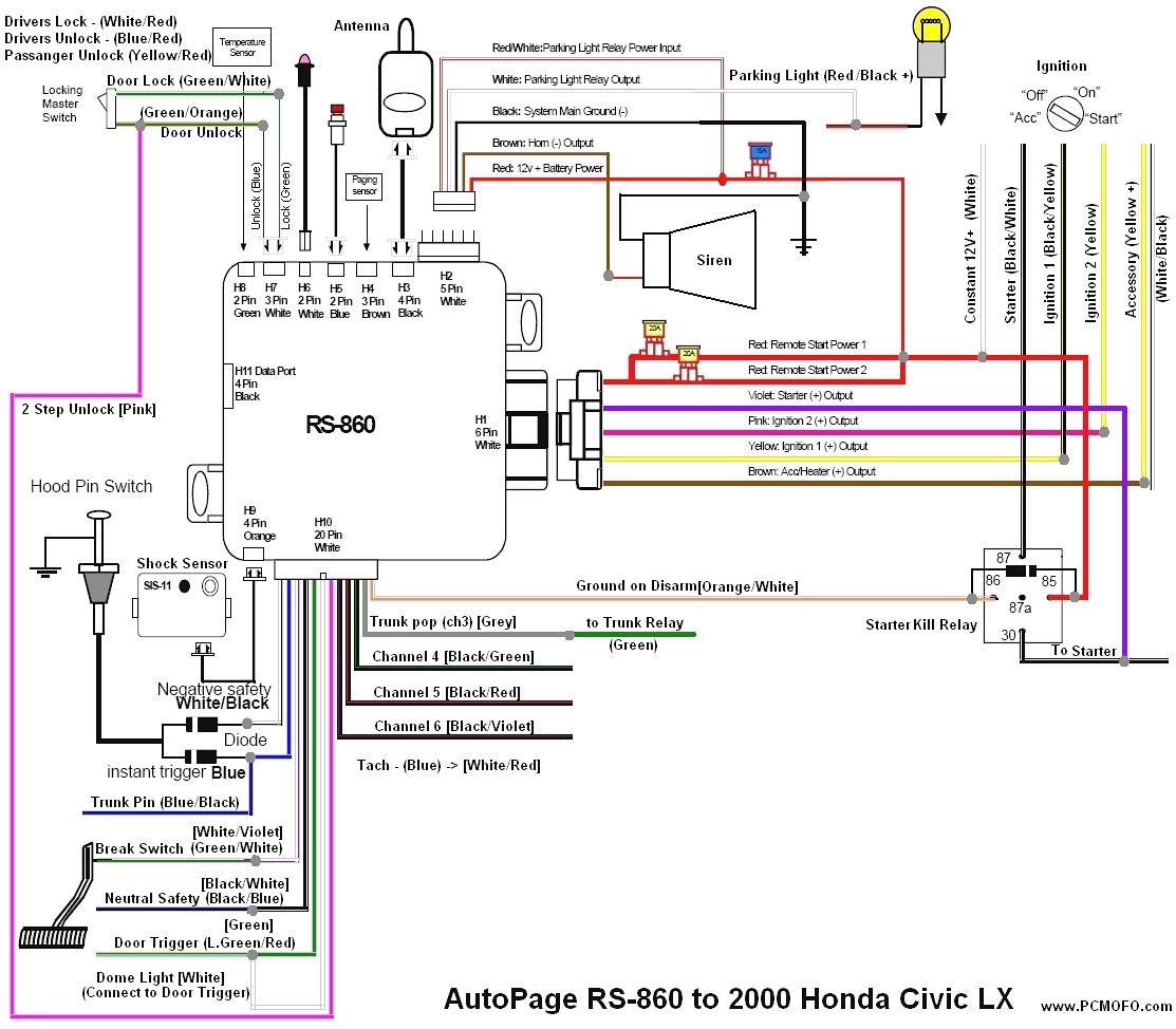 1997 honda civic electrical wiring diagram Collection-2000 Honda Civic Alarm Wiring Diagram Alarm Wiring Diagrams and Kj Diagram Throughout Car In 19-n