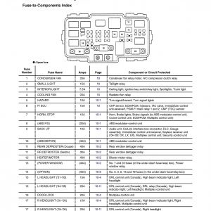 1997 Honda Civic Electrical Wiring Diagram - Ac Wiring Diagram Honda Civic Inspirationa Wiring Diagram Ac Samsung Best 2003 Honda Civic Engine Diagram 13e