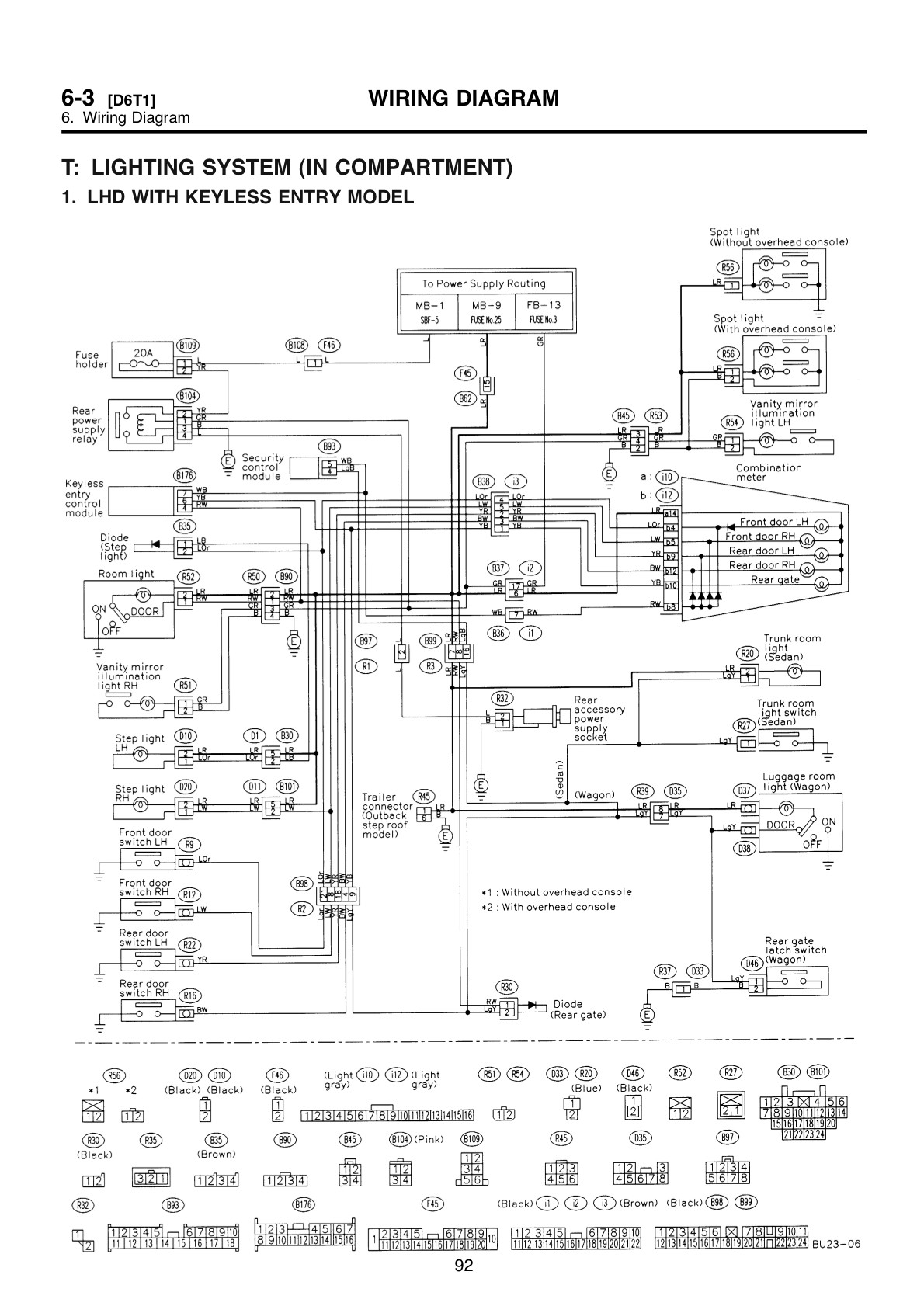 1997 Subaru Legacy Stereo Wiring Diagram Free Harness For Car Radio