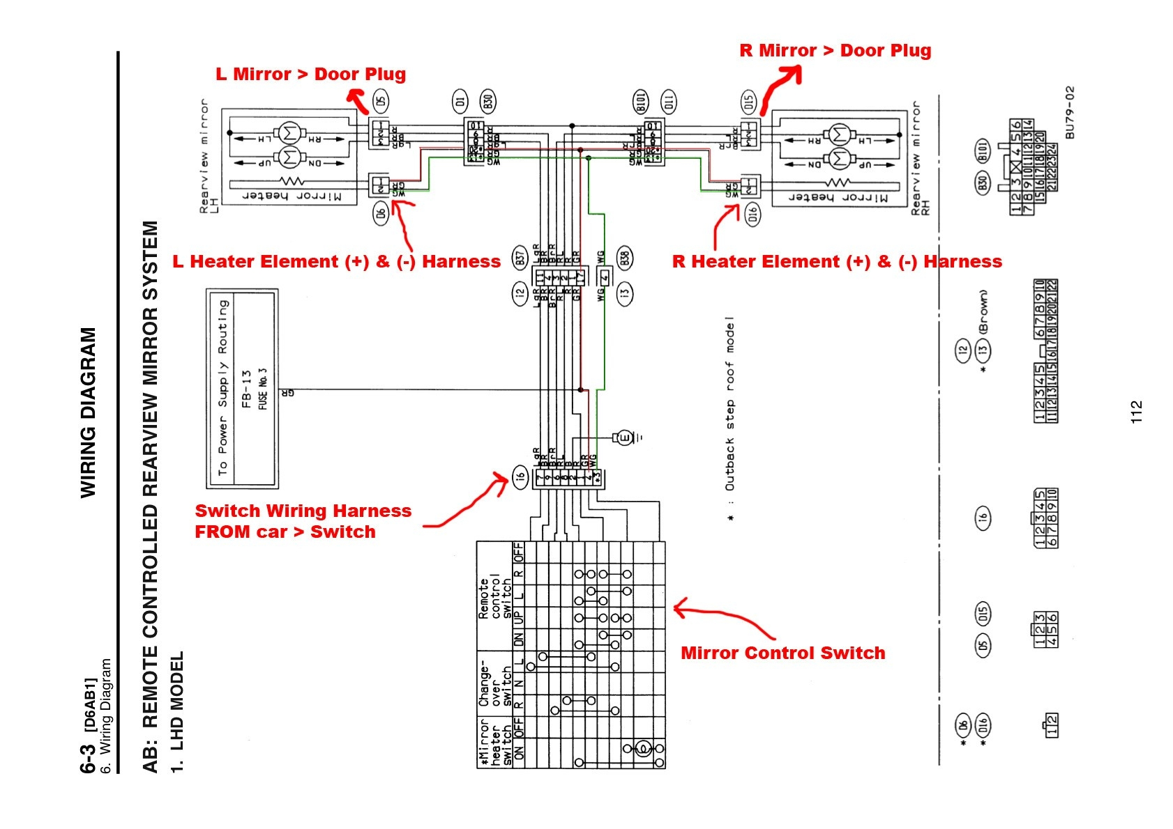 Radio Wiring Diagram For Subaru Outback on