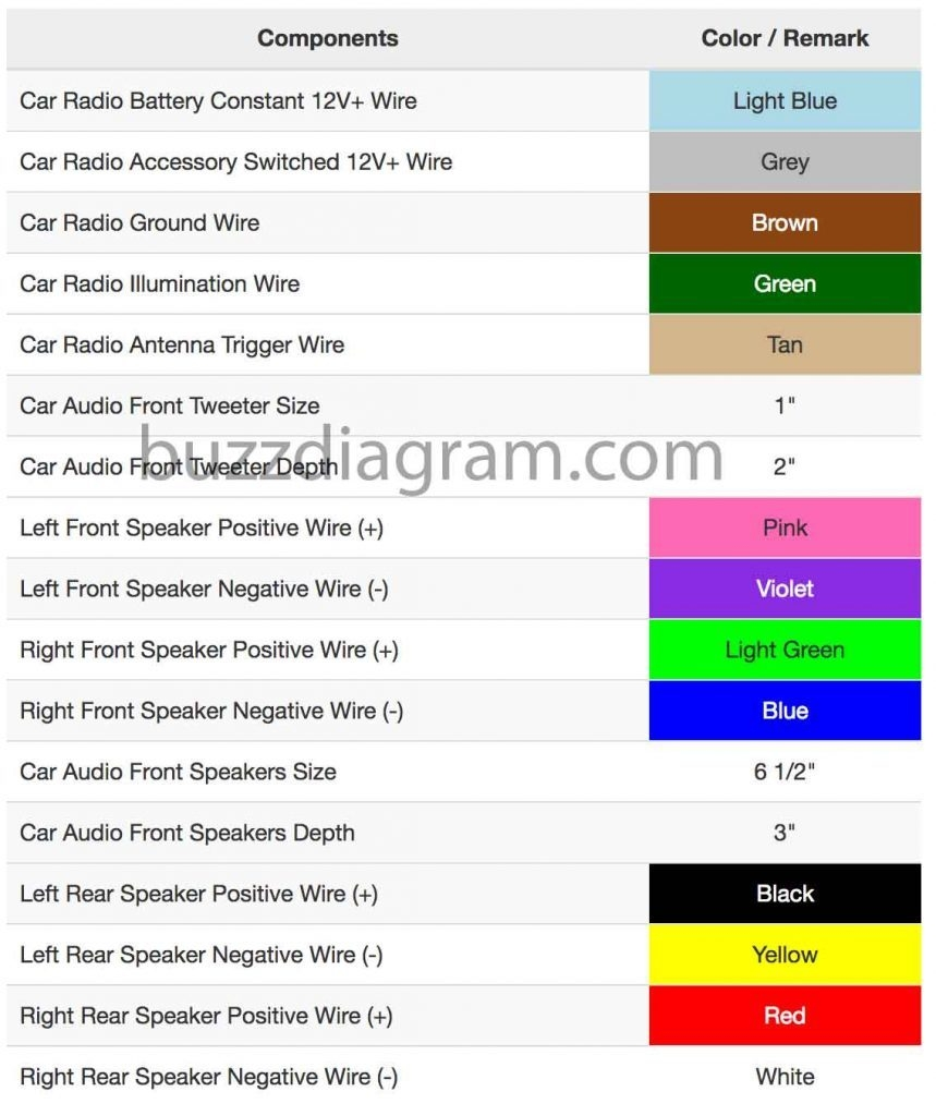 1997 toyota corolla radio wiring diagram | free wiring diagram 1997 toyota corolla radio wiring diagram #10