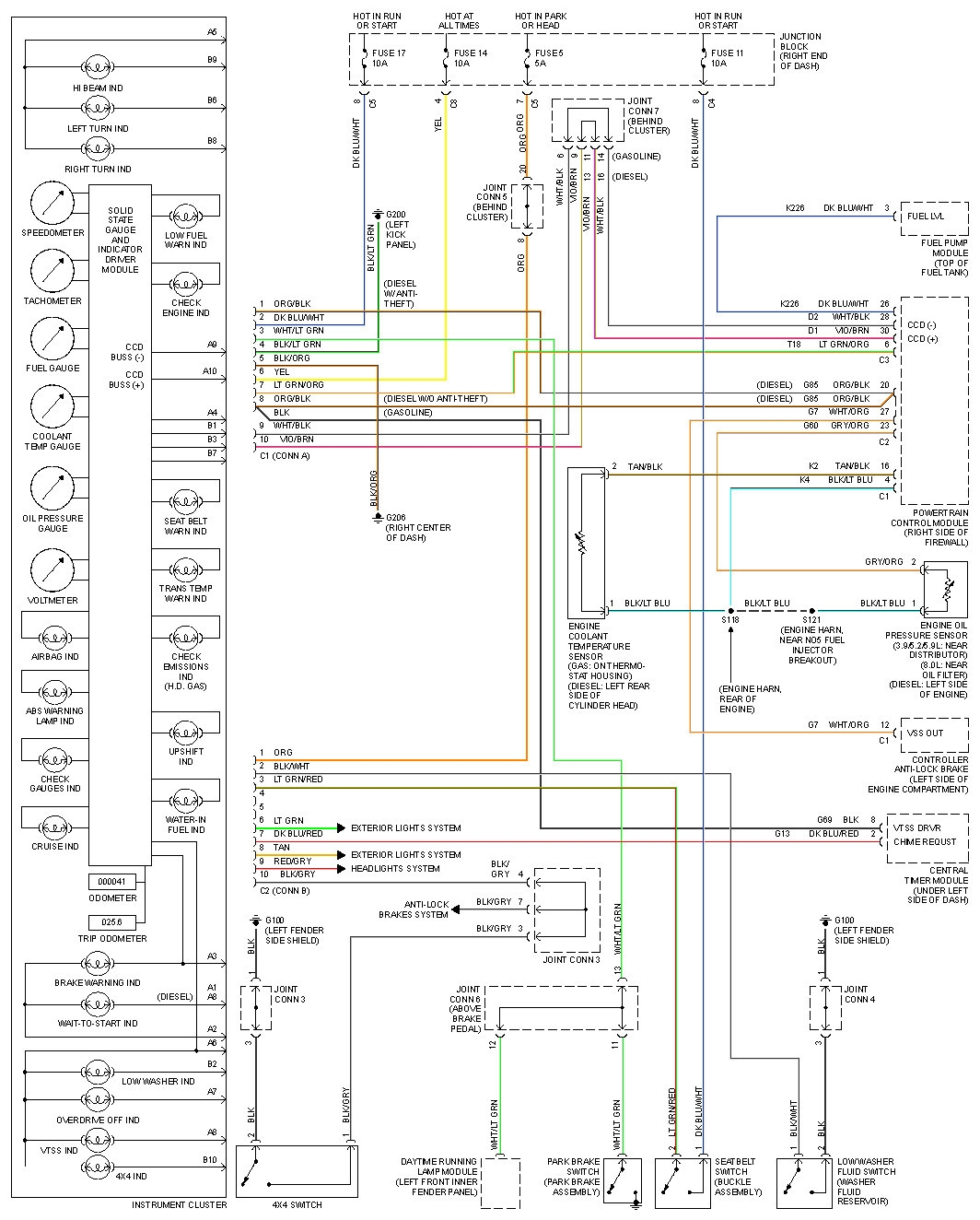 Wiring 2001 Dodge Ram Abs Location - Wiring Diagram & Cable ... on