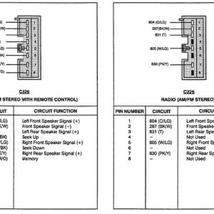 1998 ford F150 Radio Wiring Diagram | Free Wiring Diagram