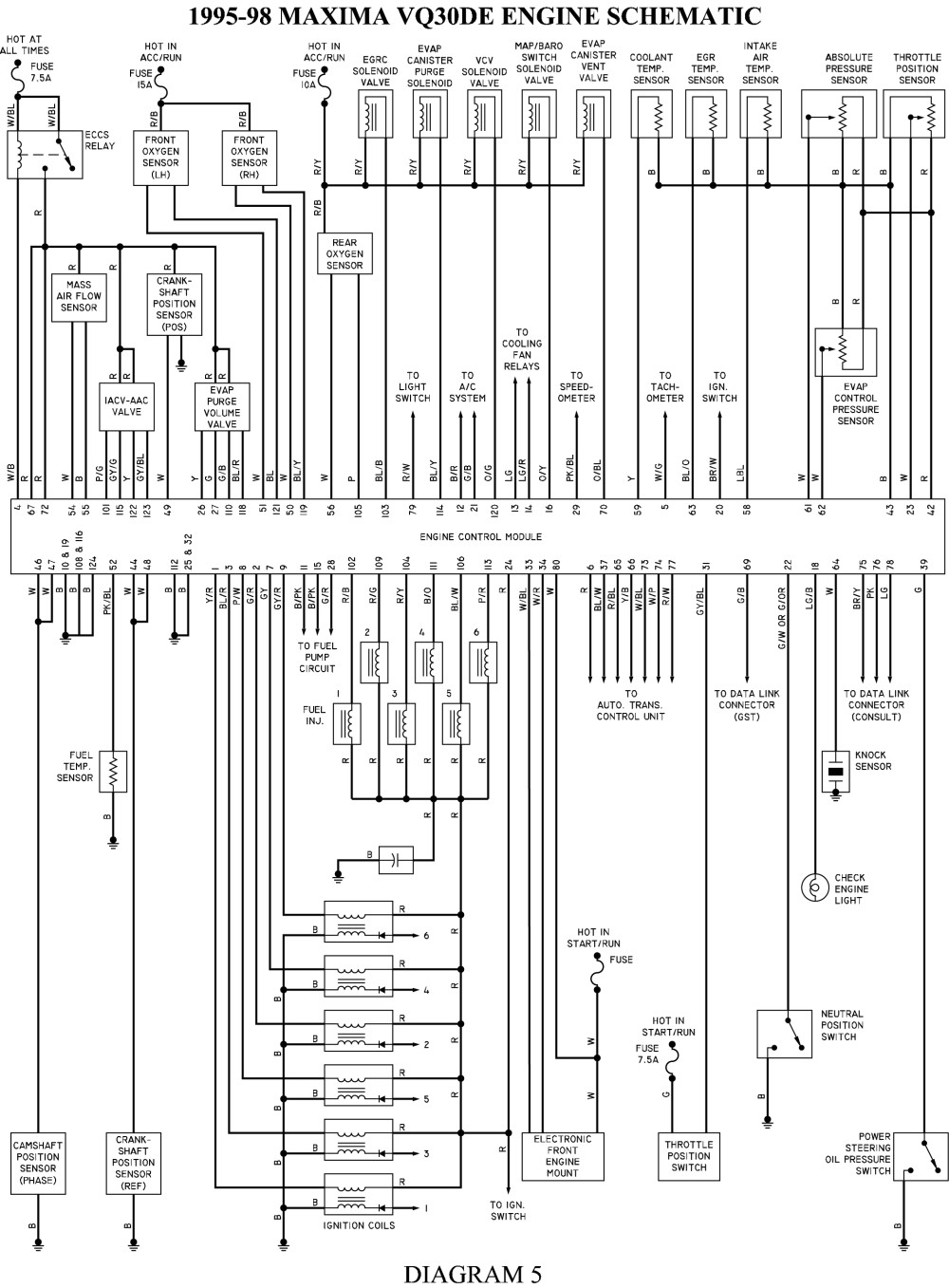 1998 Nissan Altima Wiring Diagram | Free Wiring Diagram on