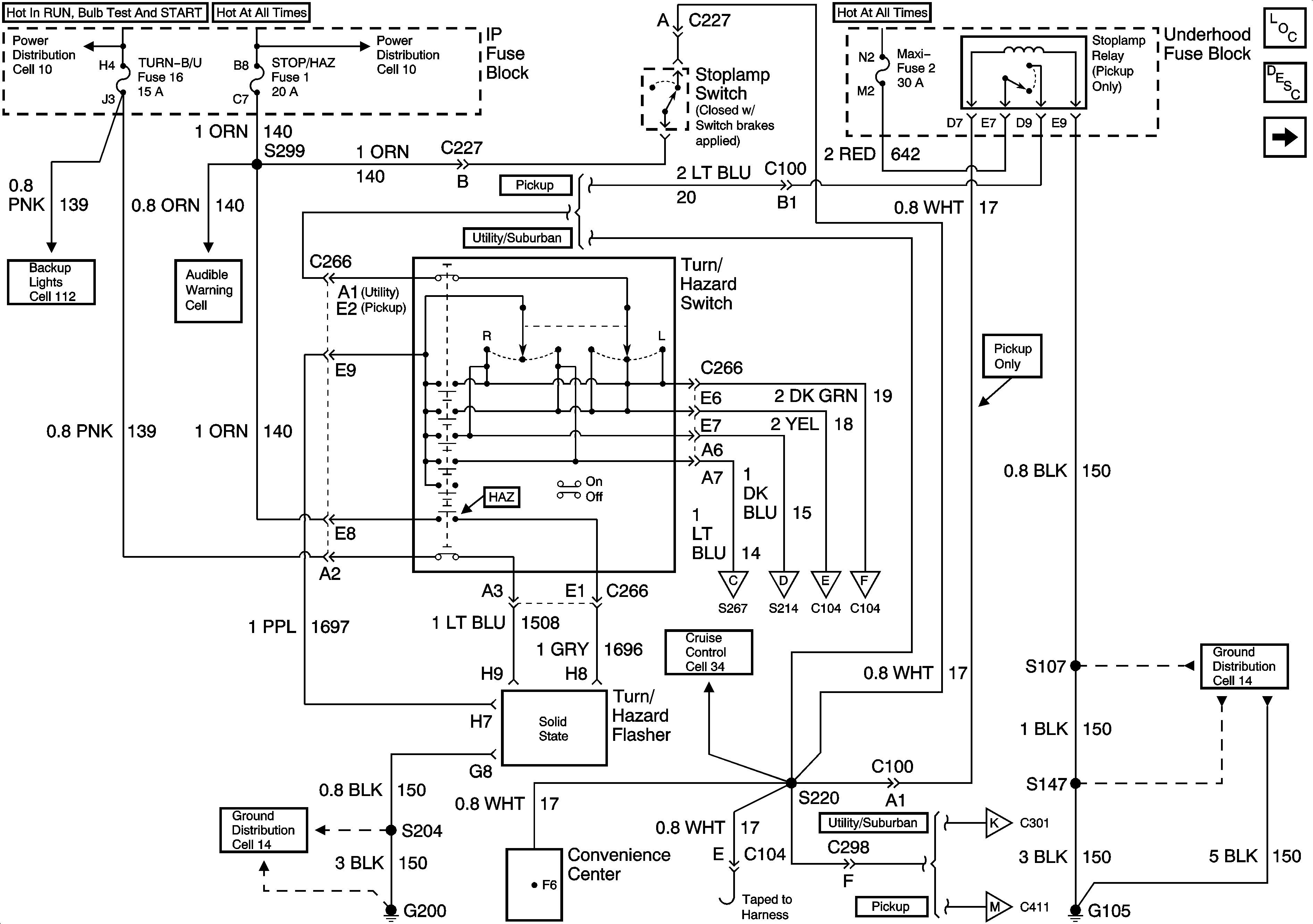 1999 Chevy S10 Wiring Diagram | Free Wiring Diagram