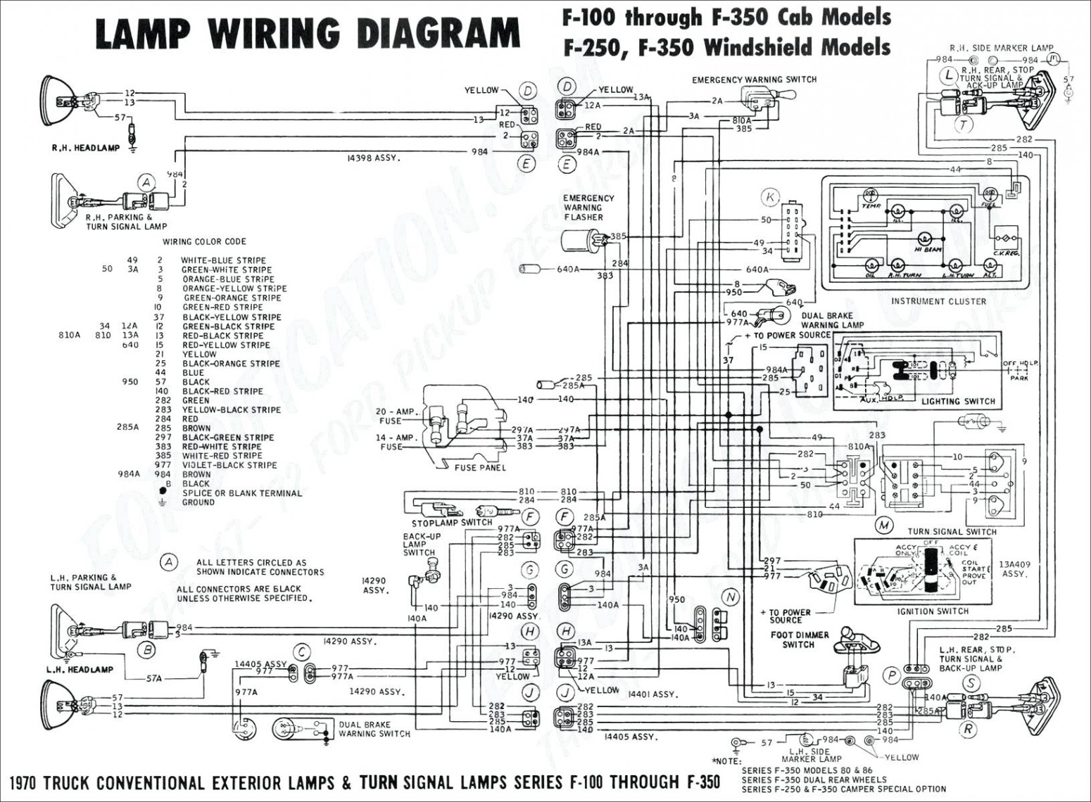 1999 Ford Expedition Wiring Diagram