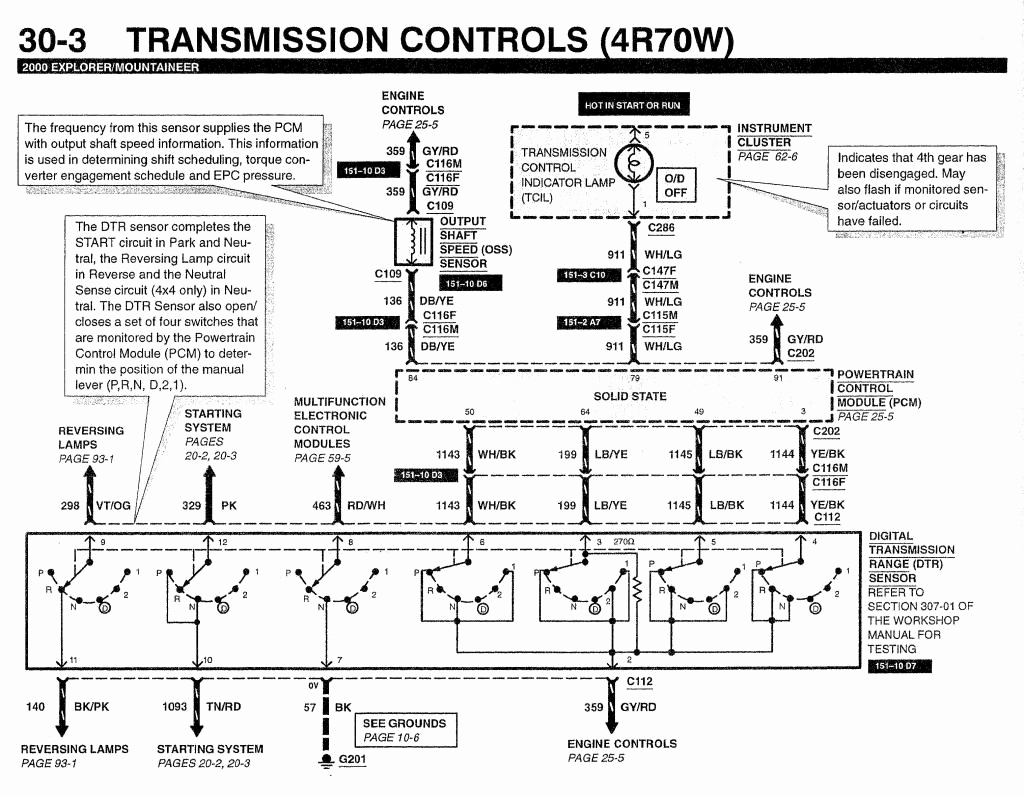 4r44e diagram expert wiring diagrams ford cd4e transmission diagram 5r55e  diagram wiring diagrams ford 4r44e transmission